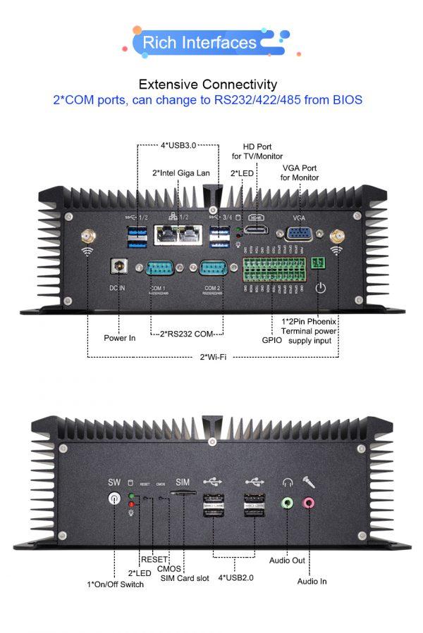 Thiết kế mặt trước mặt sau máy tính công nghiệp