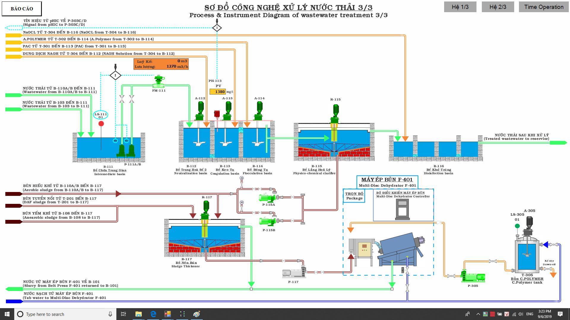 giao diện phần mềm giám sát