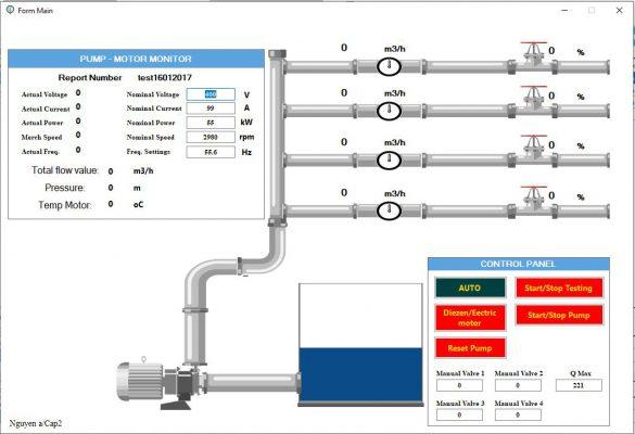 Phần mềm giám sát bơm chữa cháy