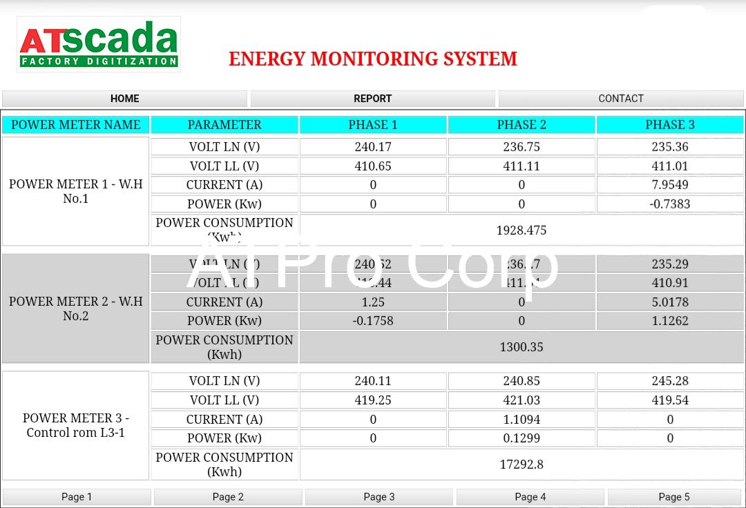 phần mềm giám sát quản lí điện năng