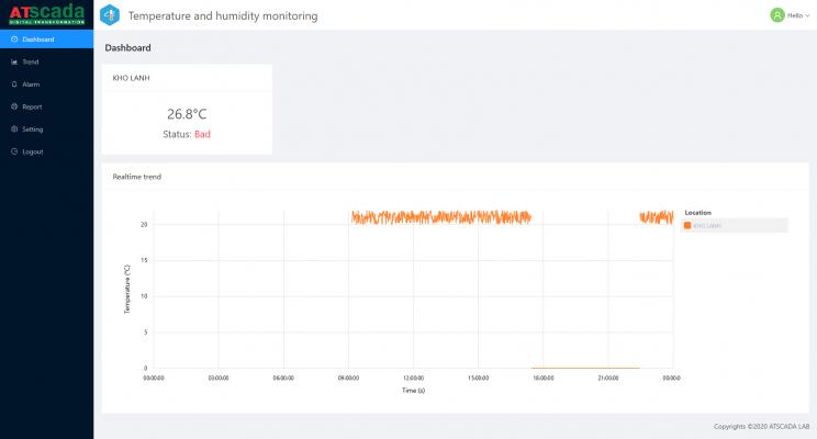 phần mềm giám sát cảnh báo nhiệt độ kho lanh - giao diện hiển thị dashboard
