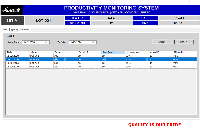 Phần mềm giám sát năng suất