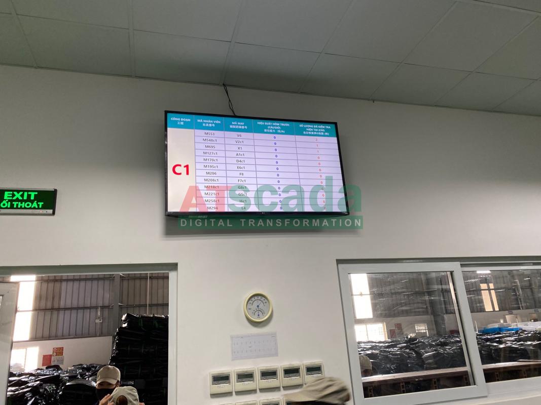 LCD hiển thị phần mềm giám sát