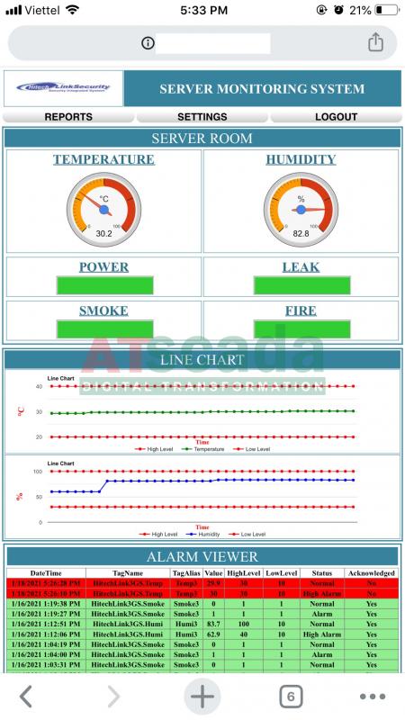 Phần mềm giám sát nhiệt độ phòng máy chủ